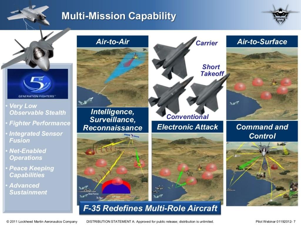 multi-mission-capability